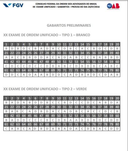 gabarito-1-exame-de-ordem